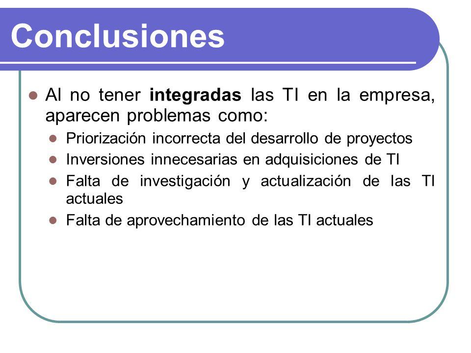 Al no tener integradas las TI en la empresa, aparecen problemas como: Priorización incorrecta del desarrollo de proyectos Inversiones innecesarias en