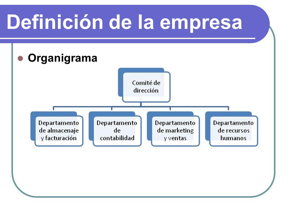 Definición de la empresa Organigrama