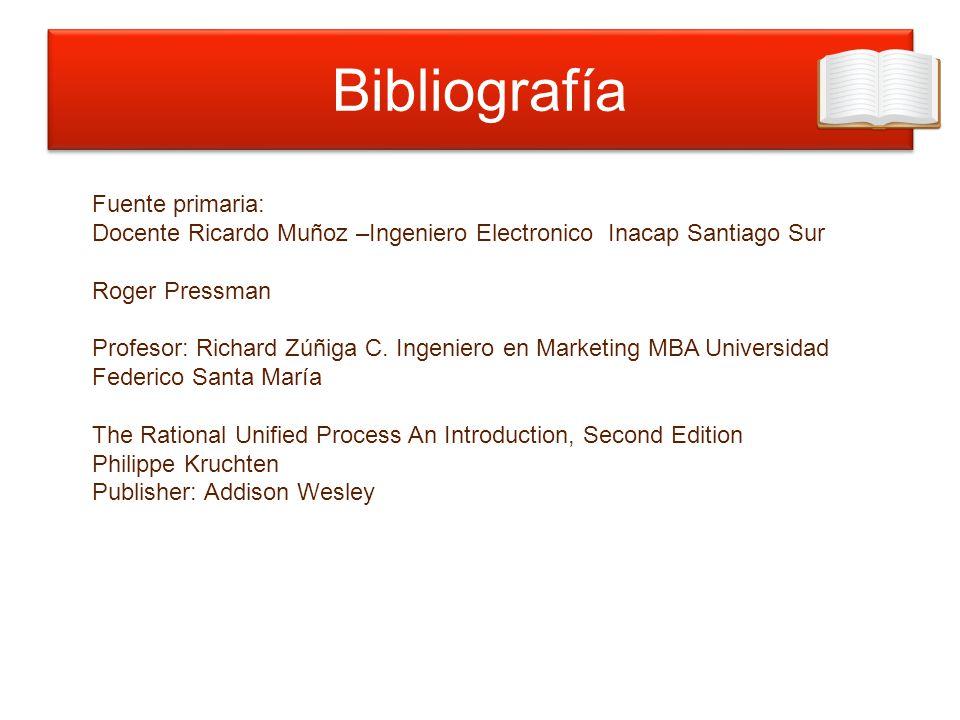 Bibliografía Fuente primaria: Docente Ricardo Muñoz –Ingeniero Electronico Inacap Santiago Sur Roger Pressman Profesor: Richard Zúñiga C. Ingeniero en