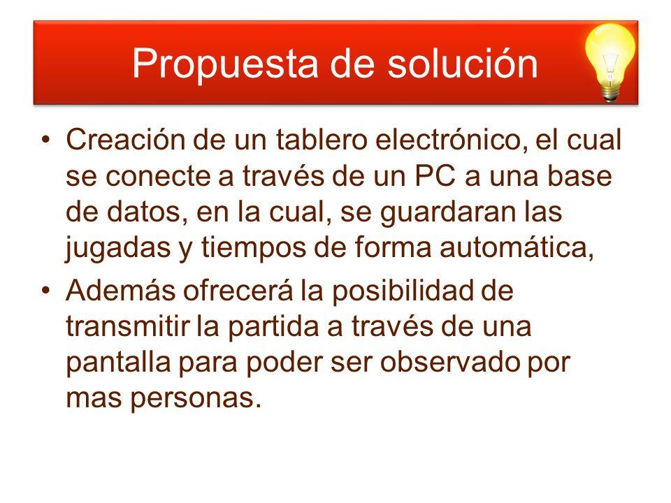 Creación de un tablero electrónico, el cual se conecte a través de un PC a una base de datos, en la cual, se guardaran las jugadas y tiempos de forma