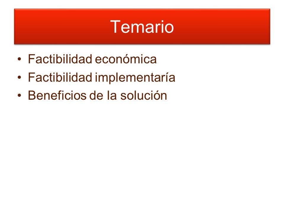 Temario Factibilidad económica Factibilidad implementaría Beneficios de la solución