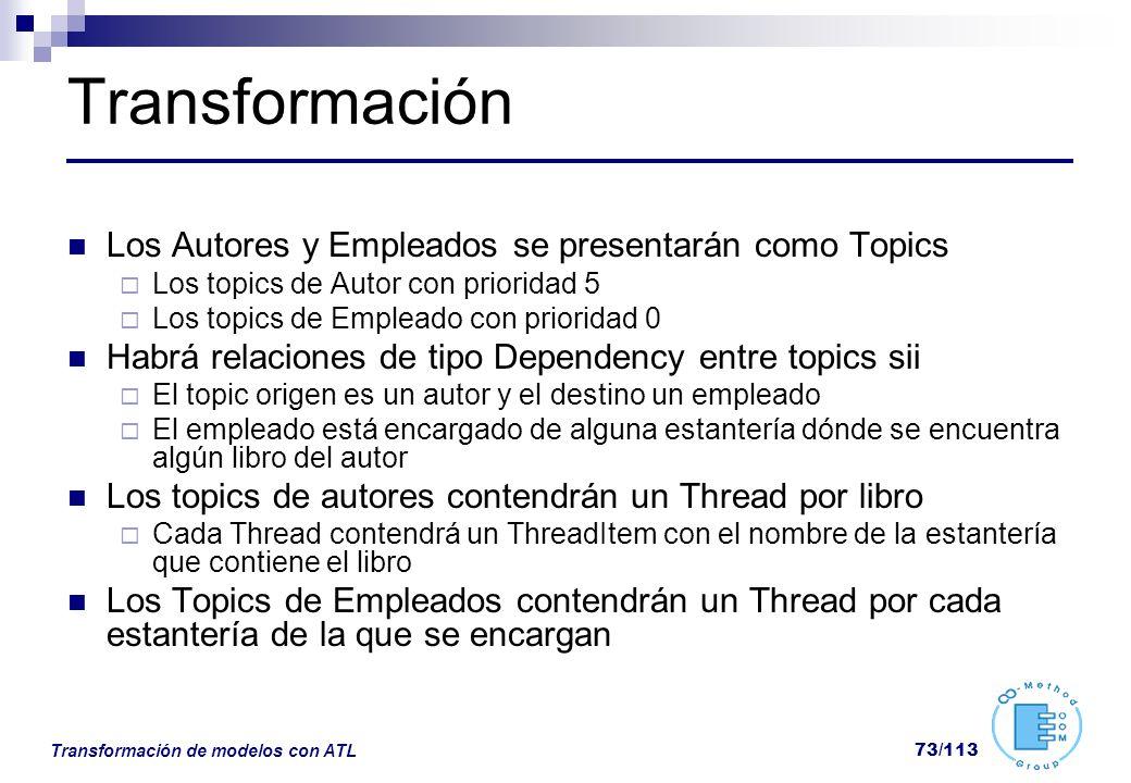 Transformación de modelos con ATL 73/113 Transformación Los Autores y Empleados se presentarán como Topics Los topics de Autor con prioridad 5 Los top