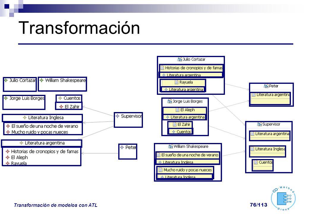 Transformación de modelos con ATL 76/113 Transformación