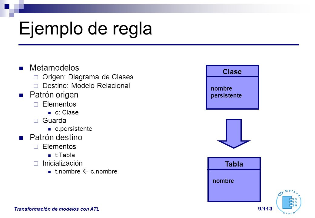 Transformación de modelos con ATL 9/113 Ejemplo de regla Metamodelos Origen: Diagrama de Clases Destino: Modelo Relacional Patrón origen Elementos c: