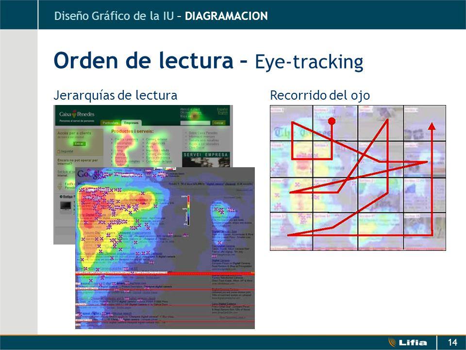 14 Orden de lectura – Eye-tracking Recorrido del ojoJerarquías de lectura Diseño Gráfico de la IU – DIAGRAMACION