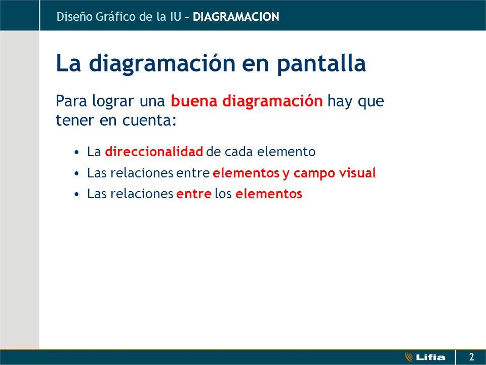 2 La diagramación en pantalla Para lograr una buena diagramación hay que tener en cuenta: La direccionalidad de cada elemento Las relaciones entre elementos y campo visual Las relaciones entre los elementos Diseño Gráfico de la IU – DIAGRAMACION