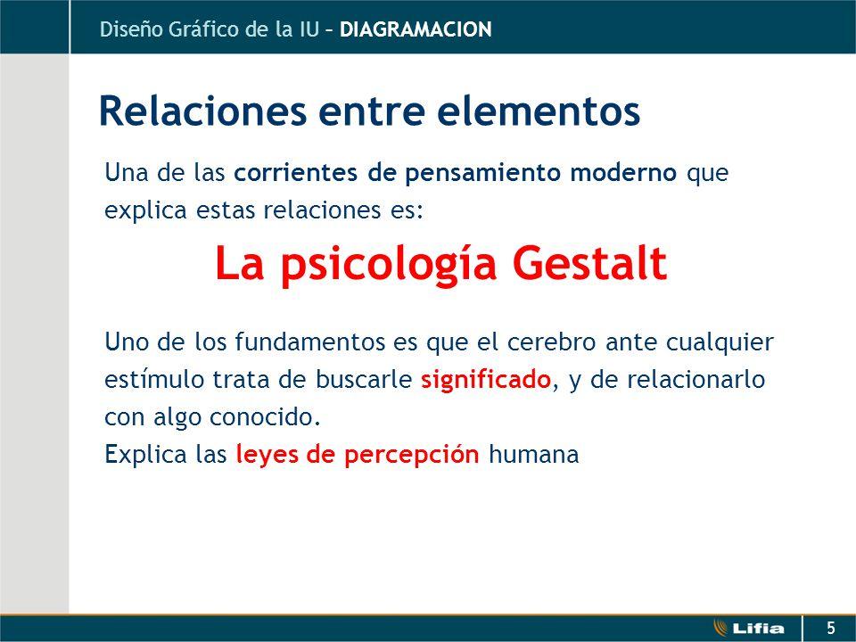 5 Relaciones entre elementos Una de las corrientes de pensamiento moderno que explica estas relaciones es: La psicología Gestalt Uno de los fundamento
