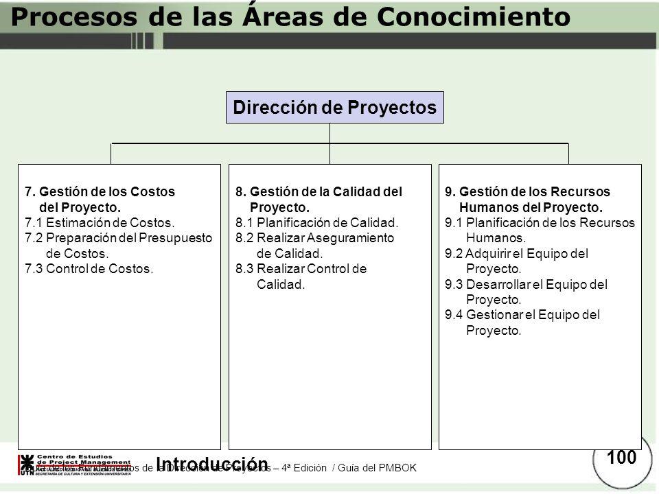 Introducción Guía de los Fundamentos de la Dirección de Proyectos – 4ª Edición / Guía del PMBOK Dirección de Proyectos 7. Gestión de los Costos del Pr