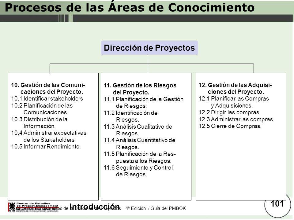 Introducción Guía de los Fundamentos de la Dirección de Proyectos – 4ª Edición / Guía del PMBOK Dirección de Proyectos 10. Gestión de las Comuni- caci