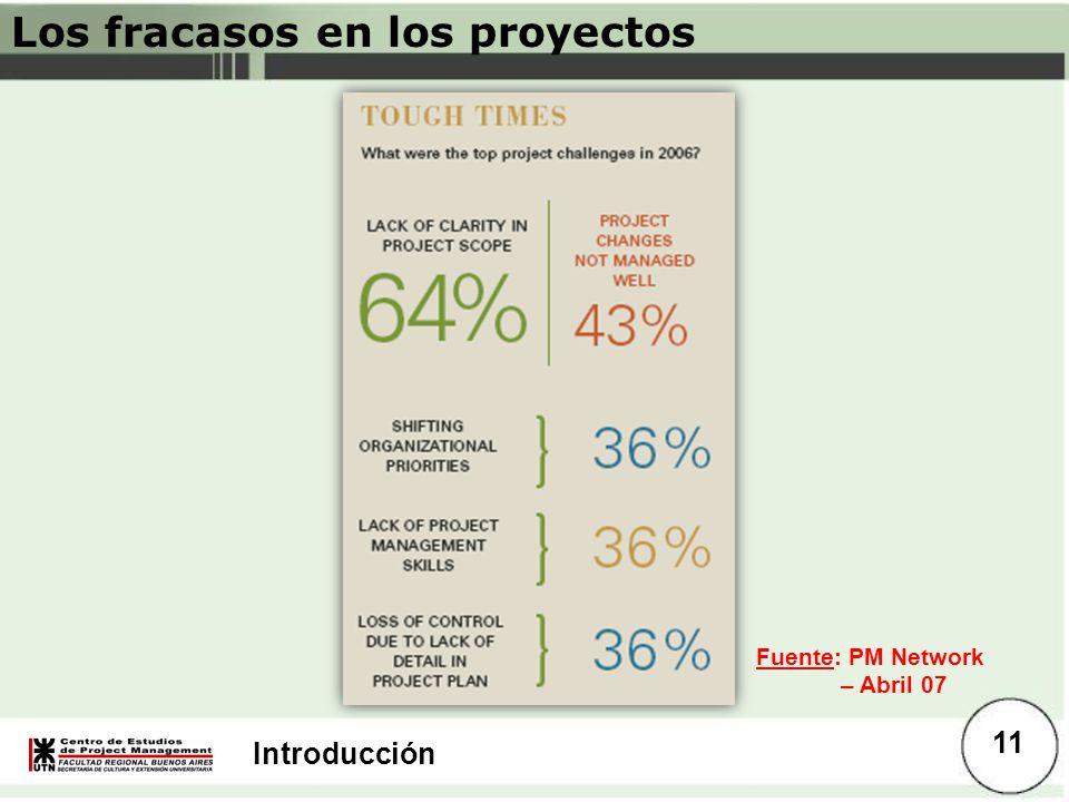 Introducción Los fracasos en los proyectos Fuente: PM Network – Abril 07 11