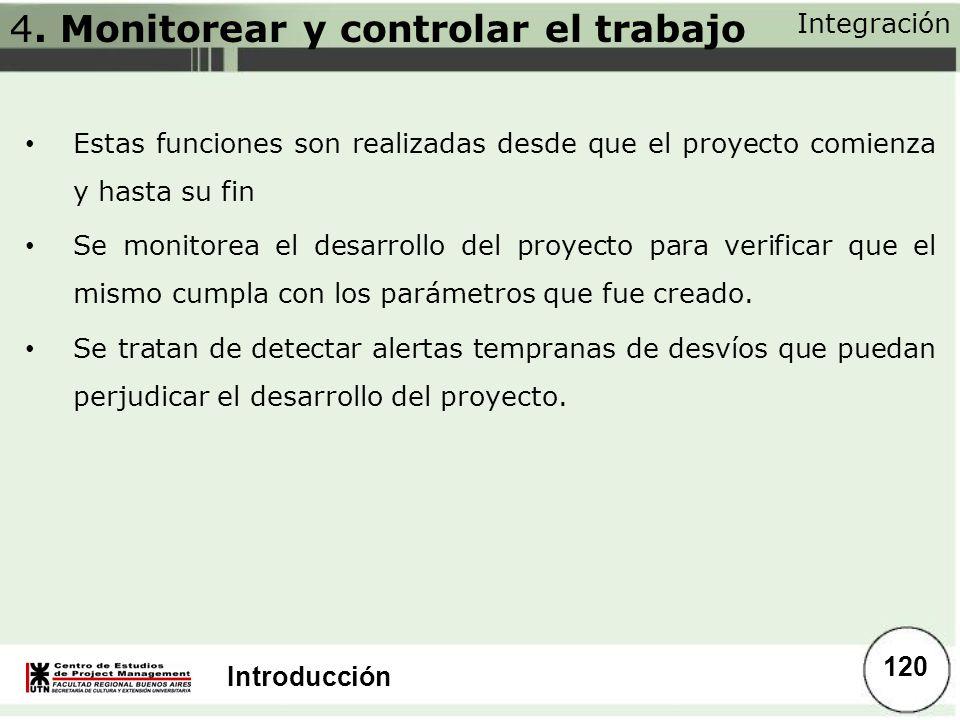 Introducción Estas funciones son realizadas desde que el proyecto comienza y hasta su fin Se monitorea el desarrollo del proyecto para verificar que e