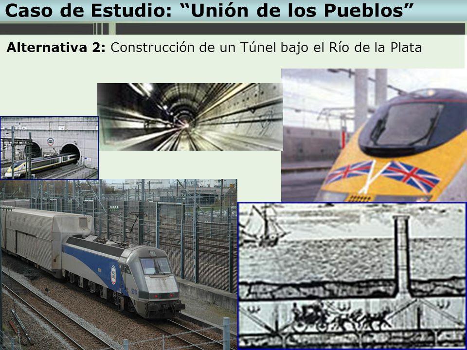 Introducción Caso de Estudio: Unión de los Pueblos Alternativa 2: Construcción de un Túnel bajo el Río de la Plata
