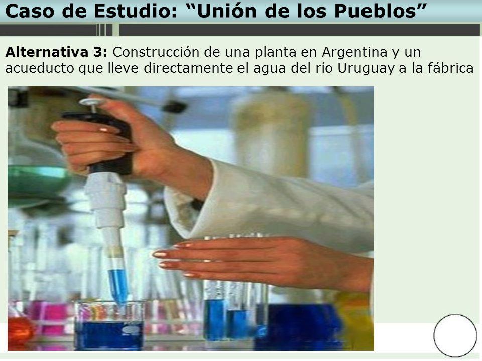 Introducción Caso de Estudio: Unión de los Pueblos Alternativa 3: Construcción de una planta en Argentina y un acueducto que lleve directamente el agu
