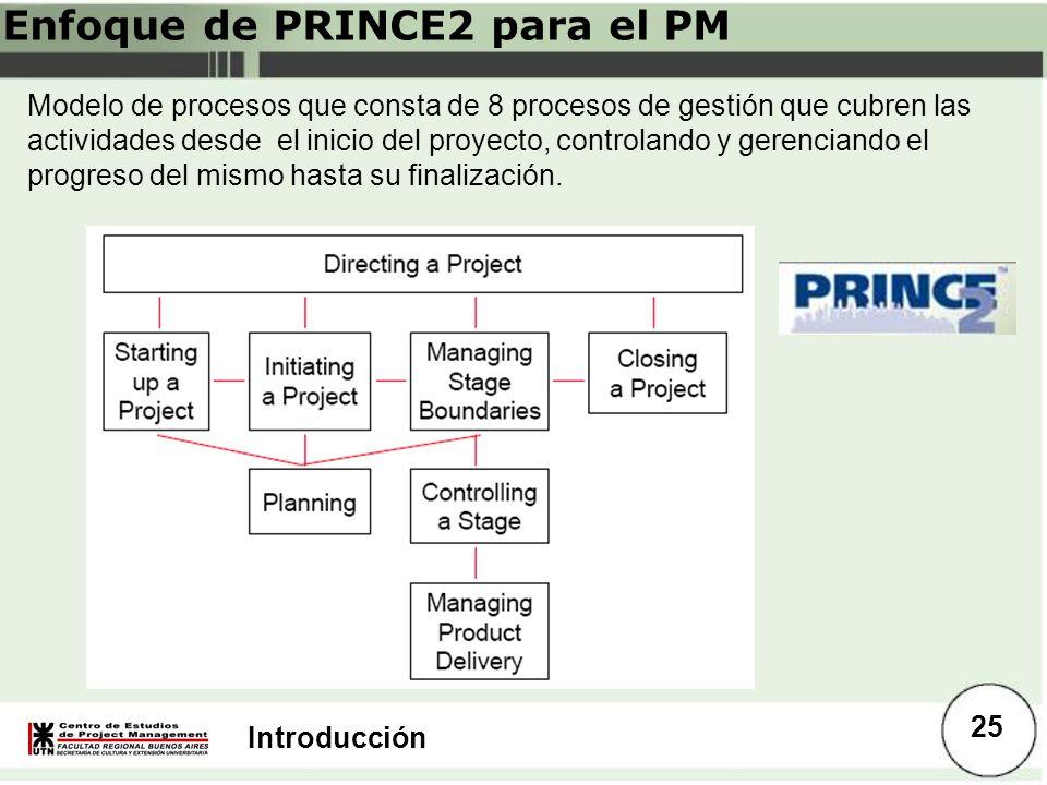 Introducción Enfoque de PRINCE2 para el PM Modelo de procesos que consta de 8 procesos de gestión que cubren las actividades desde el inicio del proye