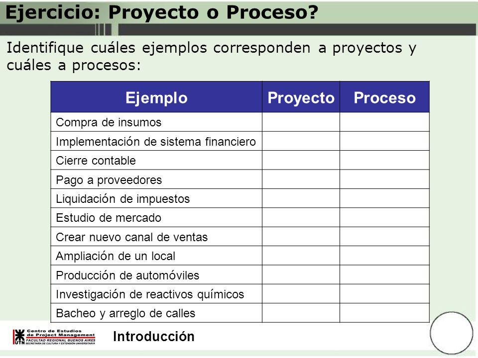 Introducción EjemploProyectoProceso Compra de insumos Implementaci ó n de sistema financiero Cierre contable Pago a proveedores Liquidaci ó n de impue
