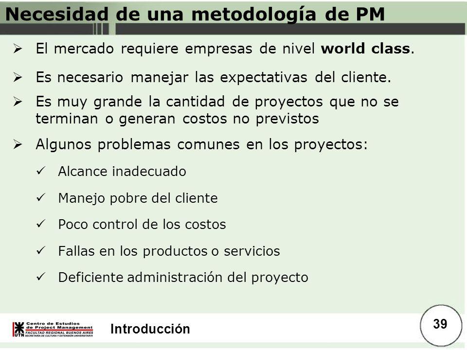 Introducción Necesidad de una metodología de PM El mercado requiere empresas de nivel world class. Es necesario manejar las expectativas del cliente.
