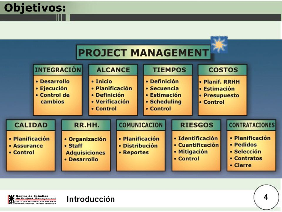 Introducción The project charter is created in which project management process group.