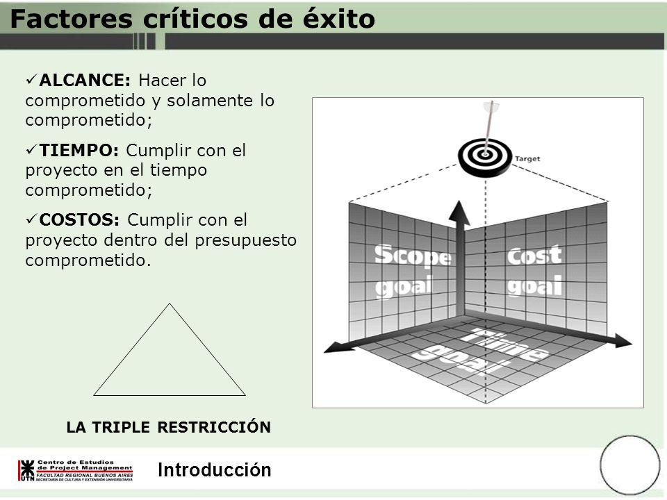 Introducción Factores críticos de éxito ALCANCE: Hacer lo comprometido y solamente lo comprometido; TIEMPO: Cumplir con el proyecto en el tiempo compr