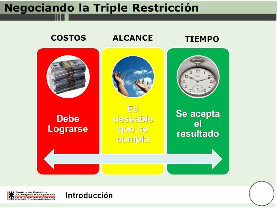 Introducción Debe Lograrse Es deseable que se cumpla Se acepta el resultado ALCANCECOSTOS TIEMPO Negociando la Triple Restricción