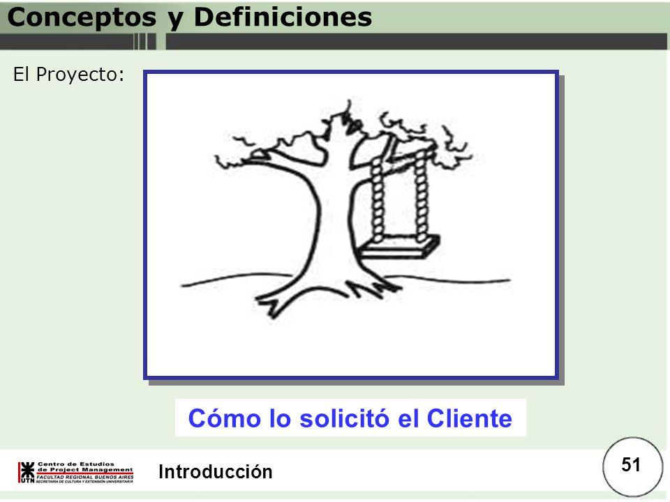 Introducción El Proyecto: Cómo lo solicitó el Cliente Como se especificó Conceptos y Definiciones 51