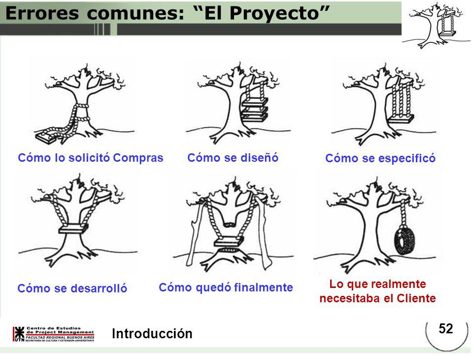 Introducción Errores comunes: El Proyecto Cómo se diseñó Cómo se especificóCómo lo solicitó Compras Cómo se desarrolló Cómo quedó finalmente Lo que re