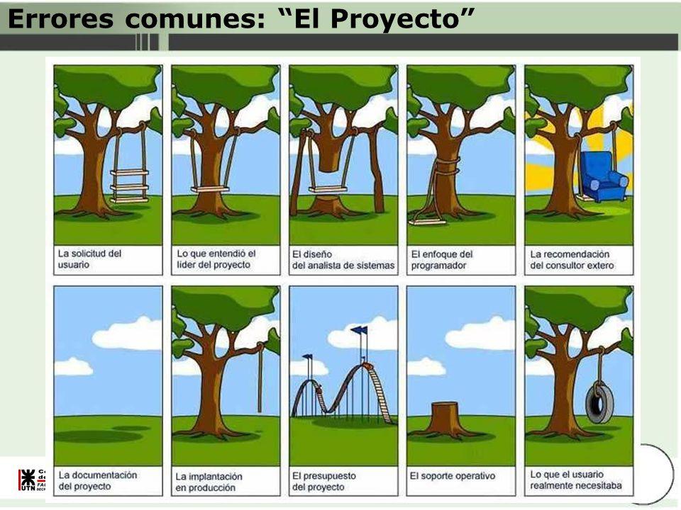 Introducción Errores comunes: El Proyecto