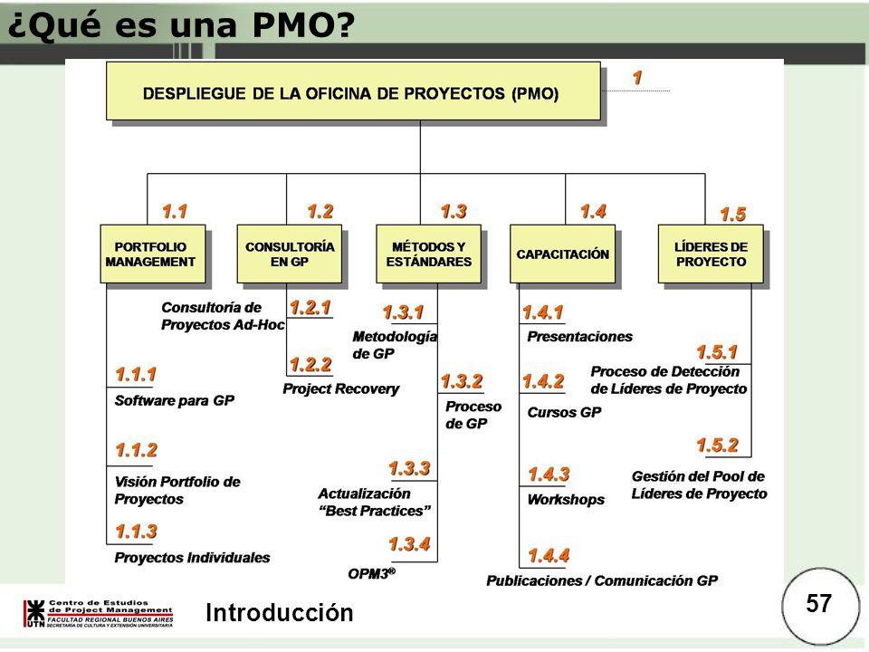 Introducción ¿Qué es una PMO? 57