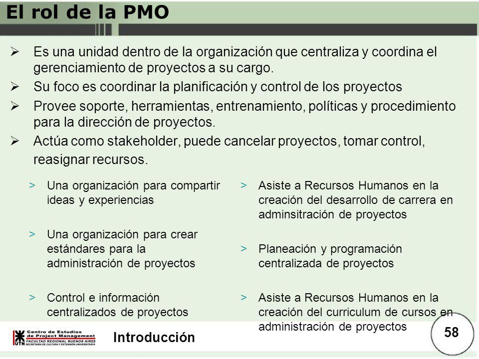 Introducción El rol de la PMO Es una unidad dentro de la organización que centraliza y coordina el gerenciamiento de proyectos a su cargo. Su foco es