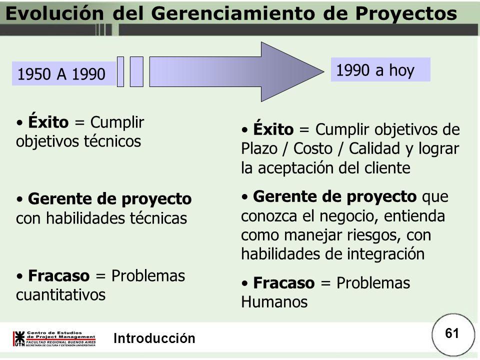 Introducción Evolución del Gerenciamiento de Proyectos Éxito = Cumplir objetivos técnicos Gerente de proyecto con habilidades técnicas Fracaso = Probl