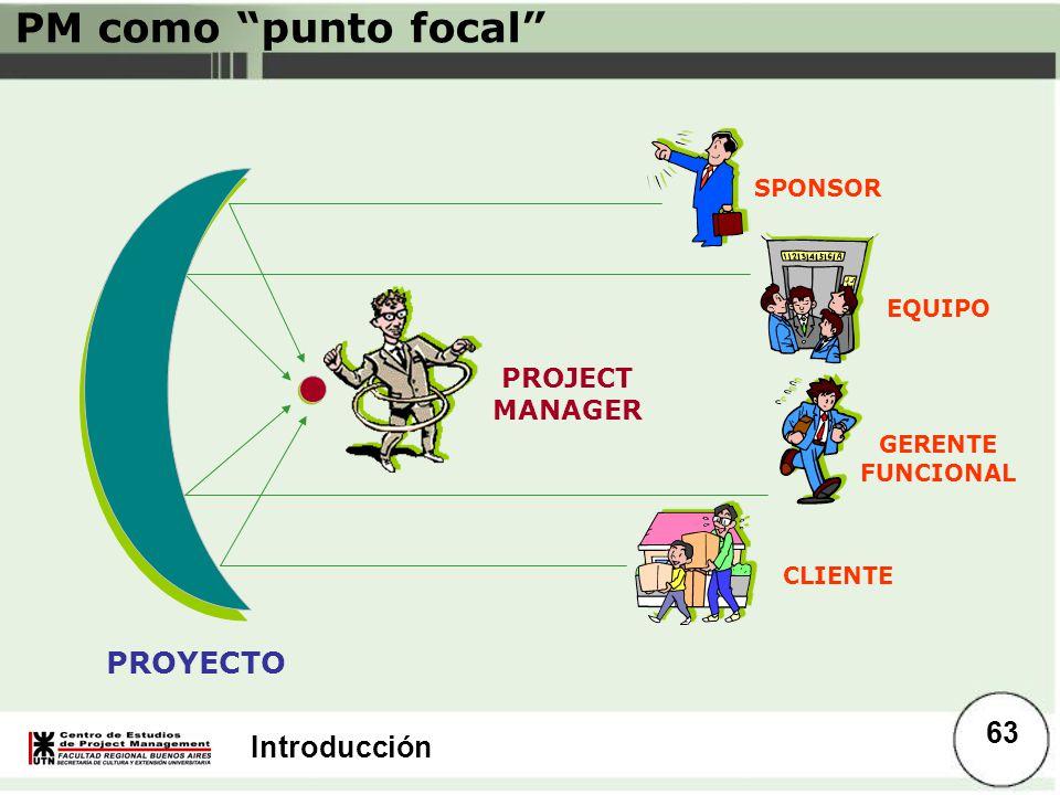 Introducción PM como punto focal 63 PROJECT MANAGER SPONSOR EQUIPO GERENTE FUNCIONAL CLIENTE PROYECTO