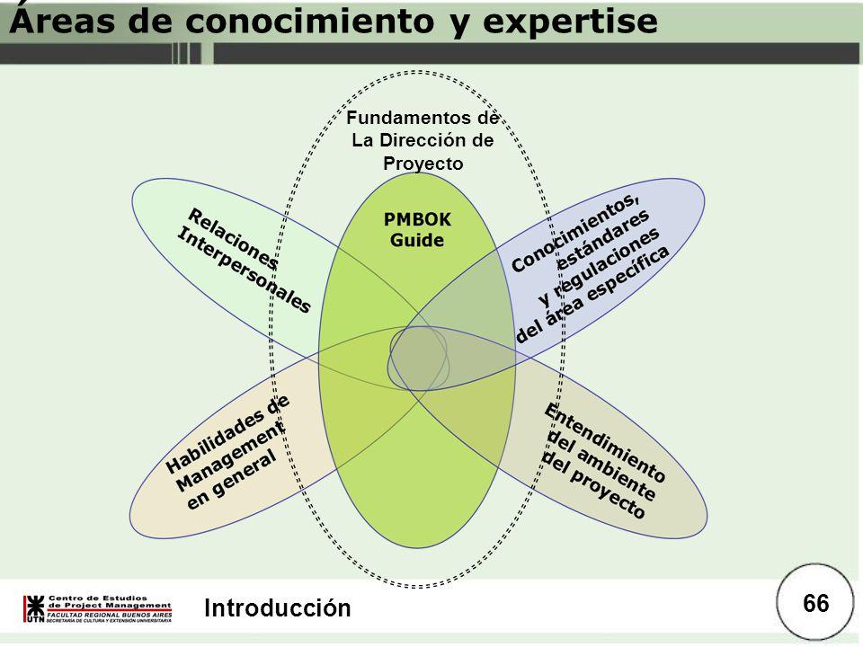 Introducción Áreas de conocimiento y expertise Fundamentos de La Dirección de Proyecto 66