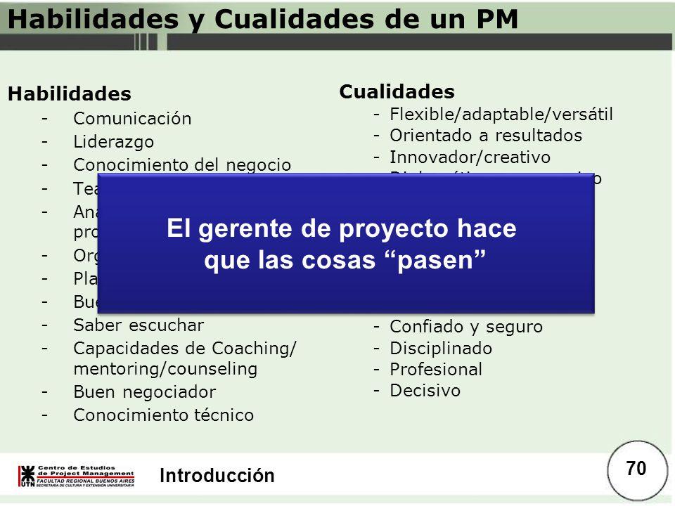 Introducción Habilidades y Cualidades de un PM Habilidades -Comunicación -Liderazgo -Conocimiento del negocio -Team building -Análisis y resolución de