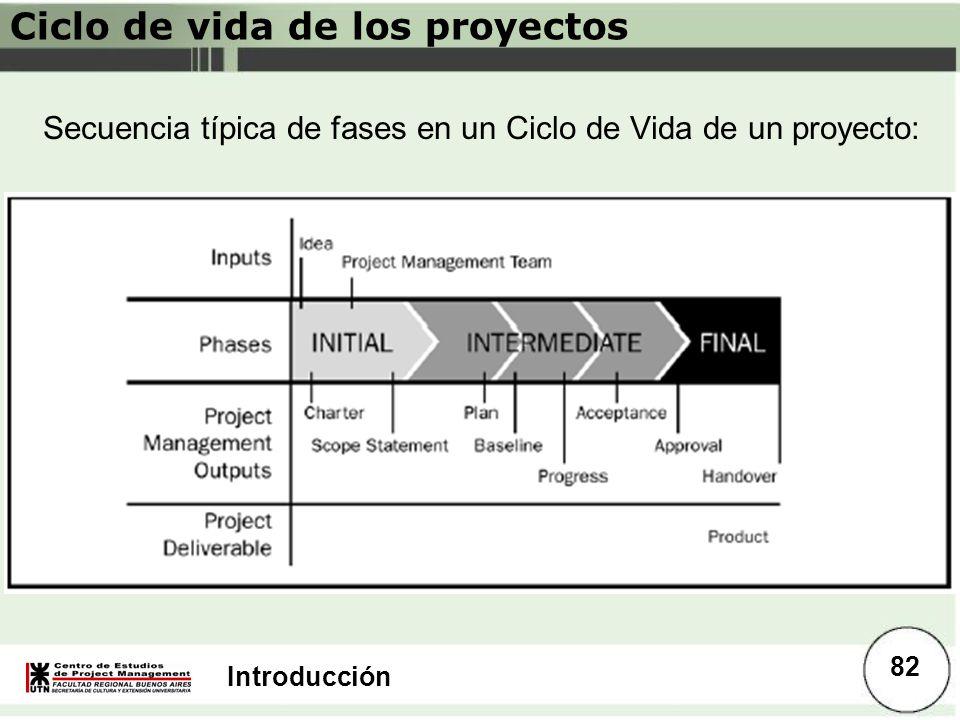 Introducción Secuencia típica de fases en un Ciclo de Vida de un proyecto: 82 Ciclo de vida de los proyectos