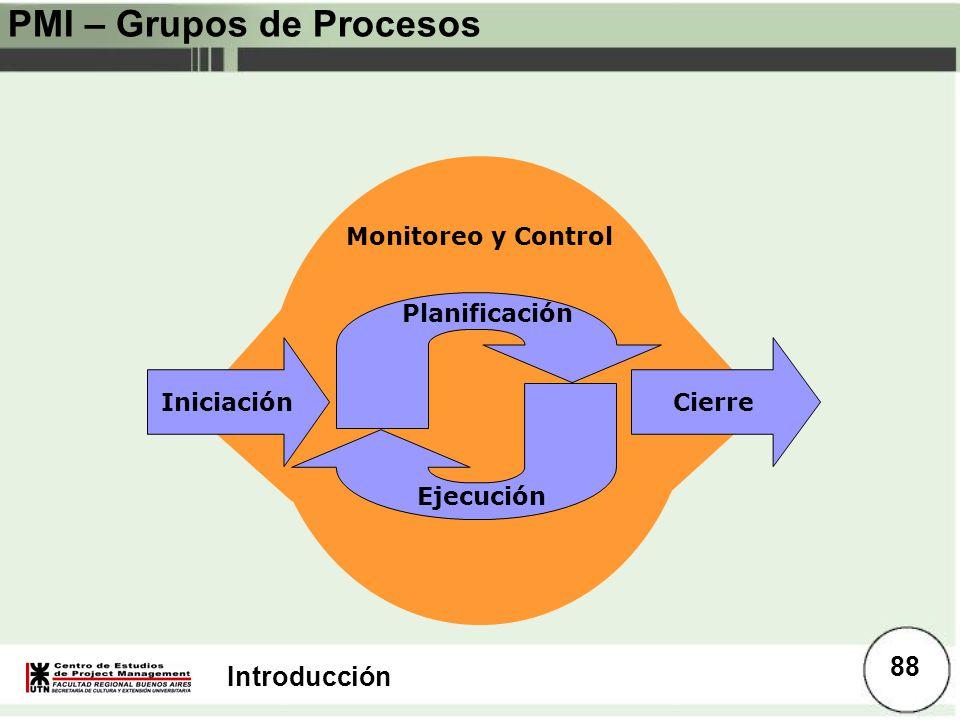 Introducción PMI – Grupos de Procesos Planificación Ejecución CierreIniciación Monitoreo y Control 88