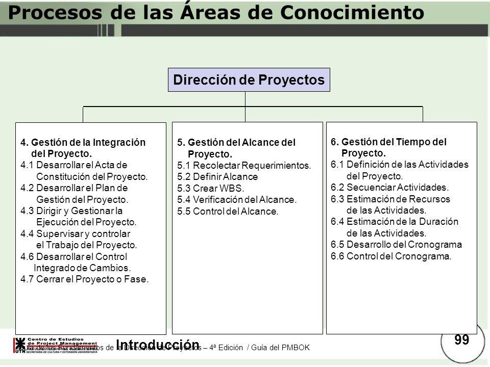 Introducción Procesos de las Áreas de Conocimiento Dirección de Proyectos 4. Gestión de la Integración del Proyecto. 4.1 Desarrollar el Acta de Consti