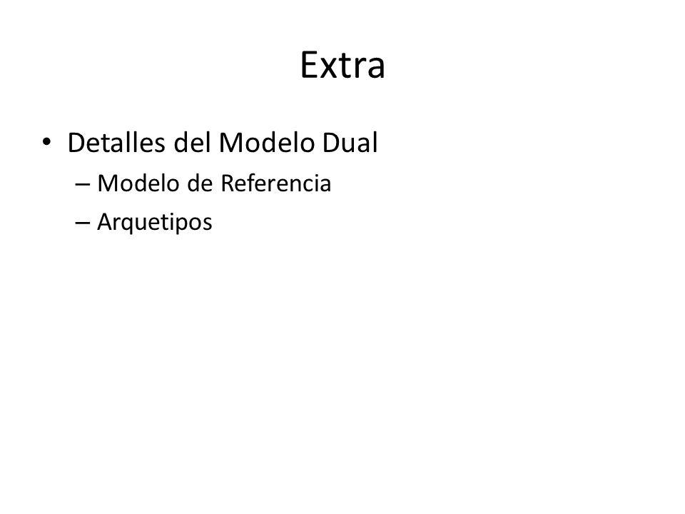 Extra Detalles del Modelo Dual – Modelo de Referencia – Arquetipos