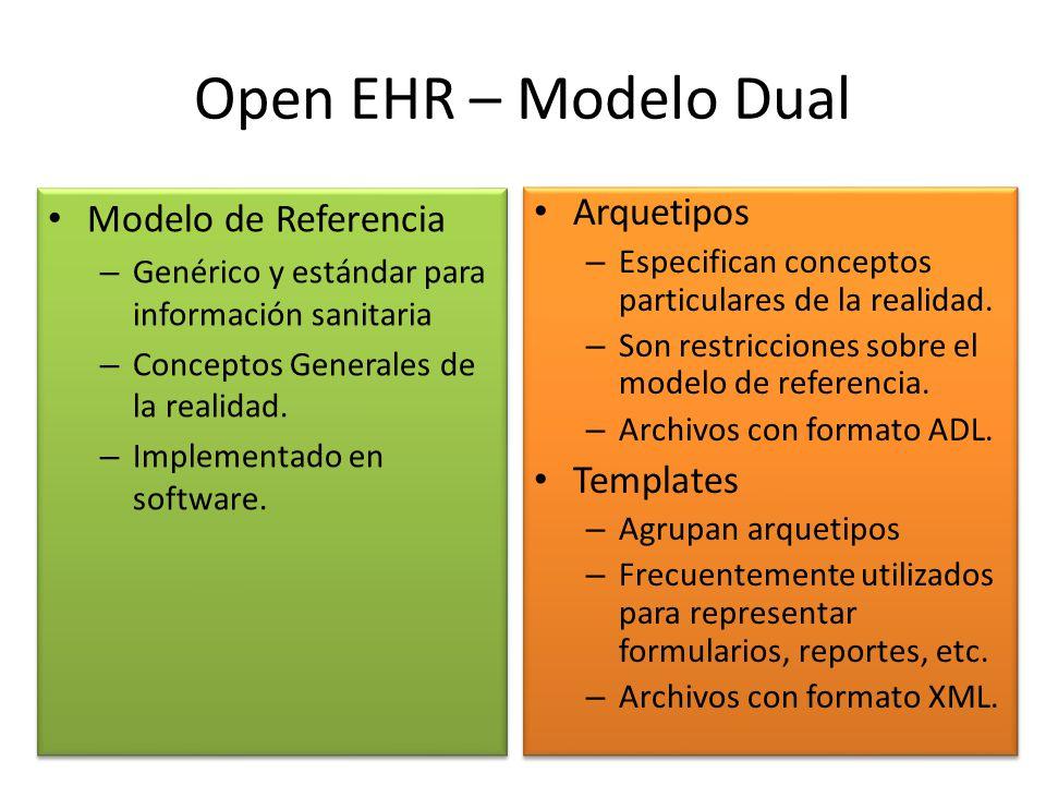 Open EHR – Modelo Dual Modelo de Referencia – Genérico y estándar para información sanitaria – Conceptos Generales de la realidad. – Implementado en s