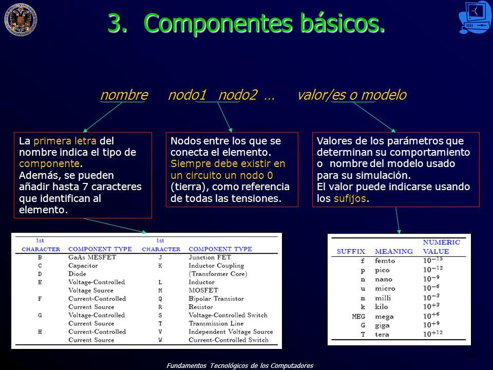 Fundamentos Tecnológicos de los Computadores 11 nombre nodo1 nodo2 … valor/es o modelo La primera letra del nombre indica el tipo de componente.