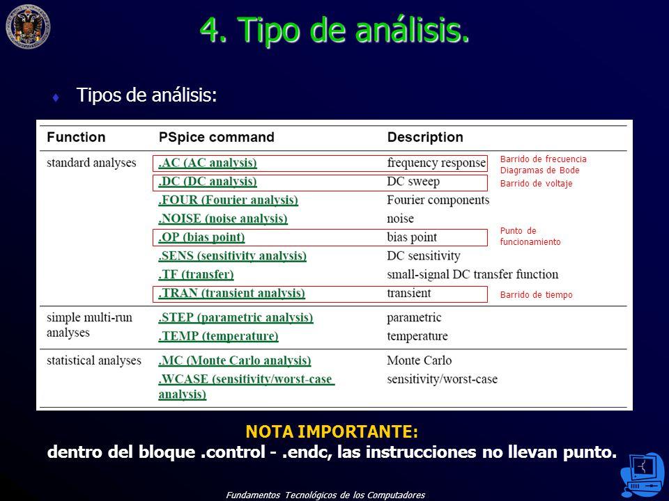 Fundamentos Tecnológicos de los Computadores 25 Tipos de análisis: 4.