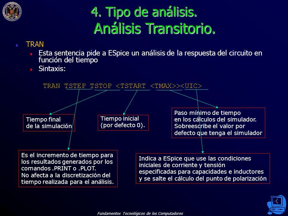 Fundamentos Tecnológicos de los Computadores 28 TRAN Esta sentencia pide a ESpice un análisis de la respuesta del circuito en función del tiempo Sintaxis: TRAN TSTEP TSTOP > 4.