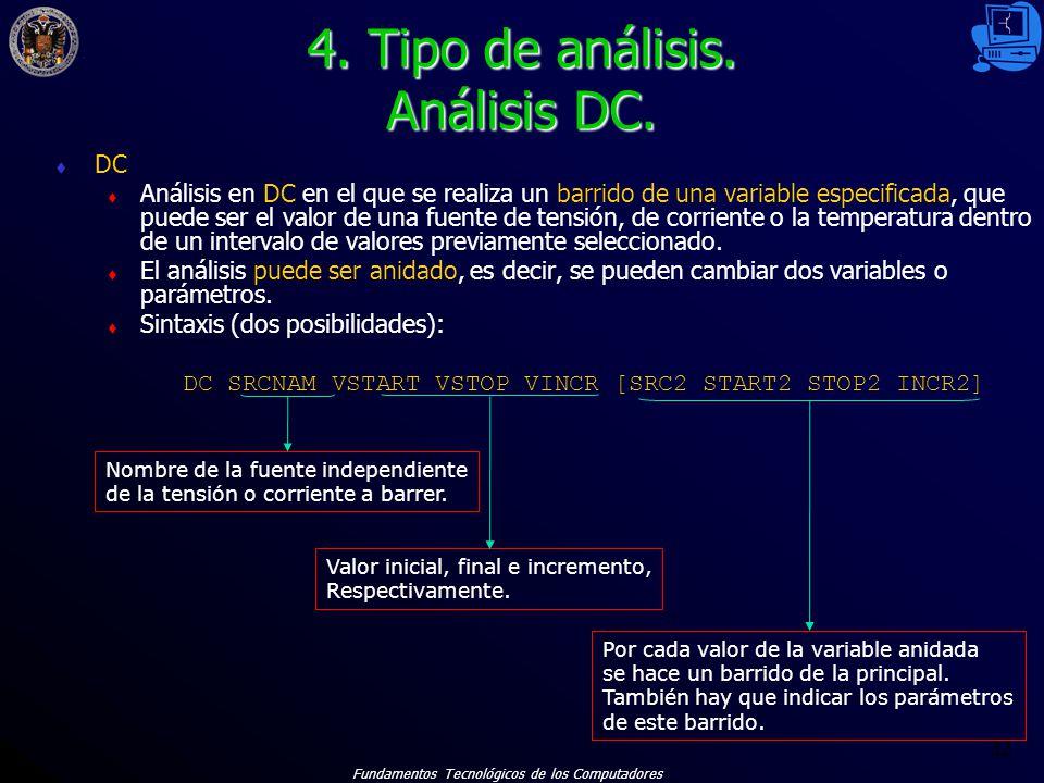 Fundamentos Tecnológicos de los Computadores 32 DC Análisis en DC en el que se realiza un barrido de una variable especificada, que puede ser el valor de una fuente de tensión, de corriente o la temperatura dentro de un intervalo de valores previamente seleccionado.