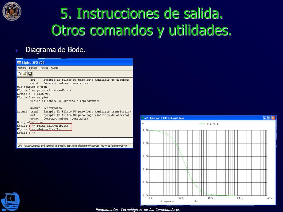 Fundamentos Tecnológicos de los Computadores 50 Diagrama de Bode.