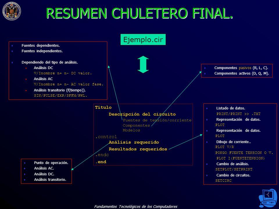 Fundamentos Tecnológicos de los Computadores 53 RESUMEN CHULETERO FINAL.