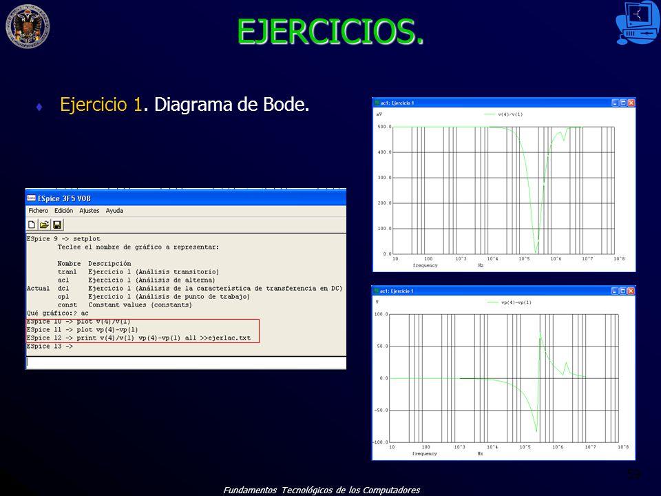 Fundamentos Tecnológicos de los Computadores 59 EJERCICIOS. Ejercicio 1. Diagrama de Bode.