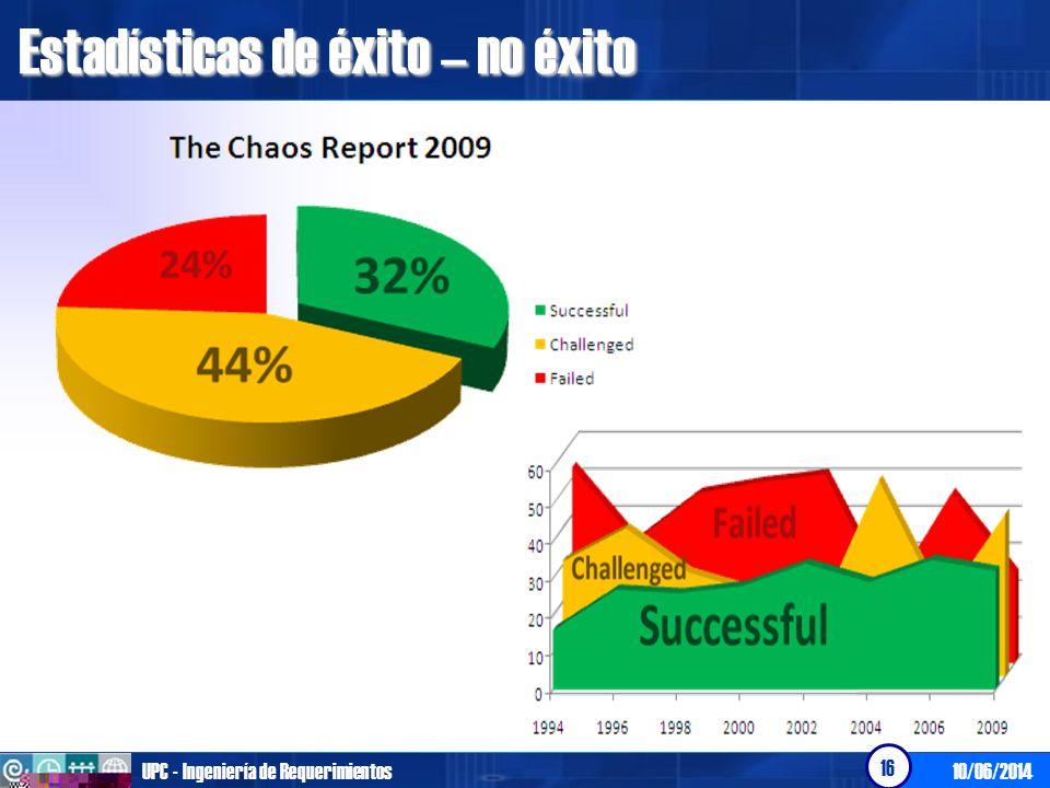 10/06/2014UPC - Ingeniería de Requerimientos 16 Estadísticas de éxito – no éxito