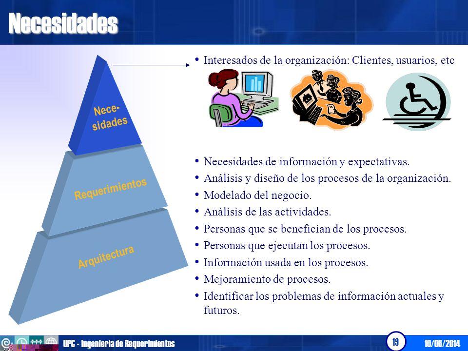 10/06/2014UPC - Ingeniería de Requerimientos 19Necesidades Arquitectura Requerimientos Nece- sidades Interesados de la organización: Clientes, usuario