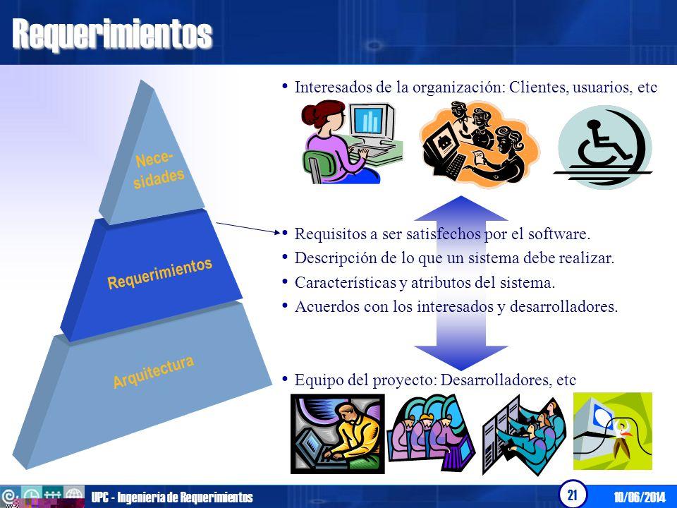10/06/2014UPC - Ingeniería de Requerimientos 21 Interesados de la organización: Clientes, usuarios, etc Requisitos a ser satisfechos por el software.