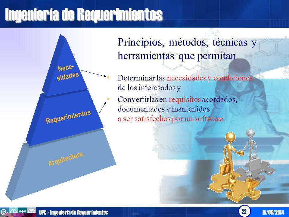 10/06/2014UPC - Ingeniería de Requerimientos 22 Arquitectura Requerimientos Ingeniería de Requerimientos Nece- sidades Principios, métodos, técnicas y