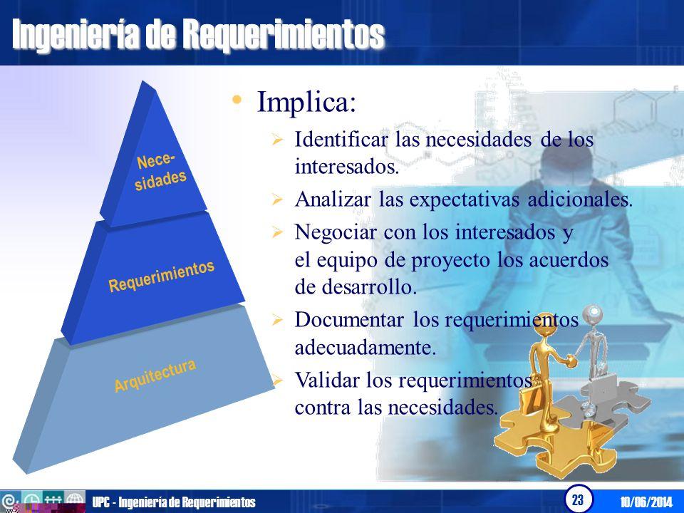 10/06/2014UPC - Ingeniería de Requerimientos 23 Arquitectura Requerimientos Ingeniería de Requerimientos Nece- sidades Implica: Identificar las necesi