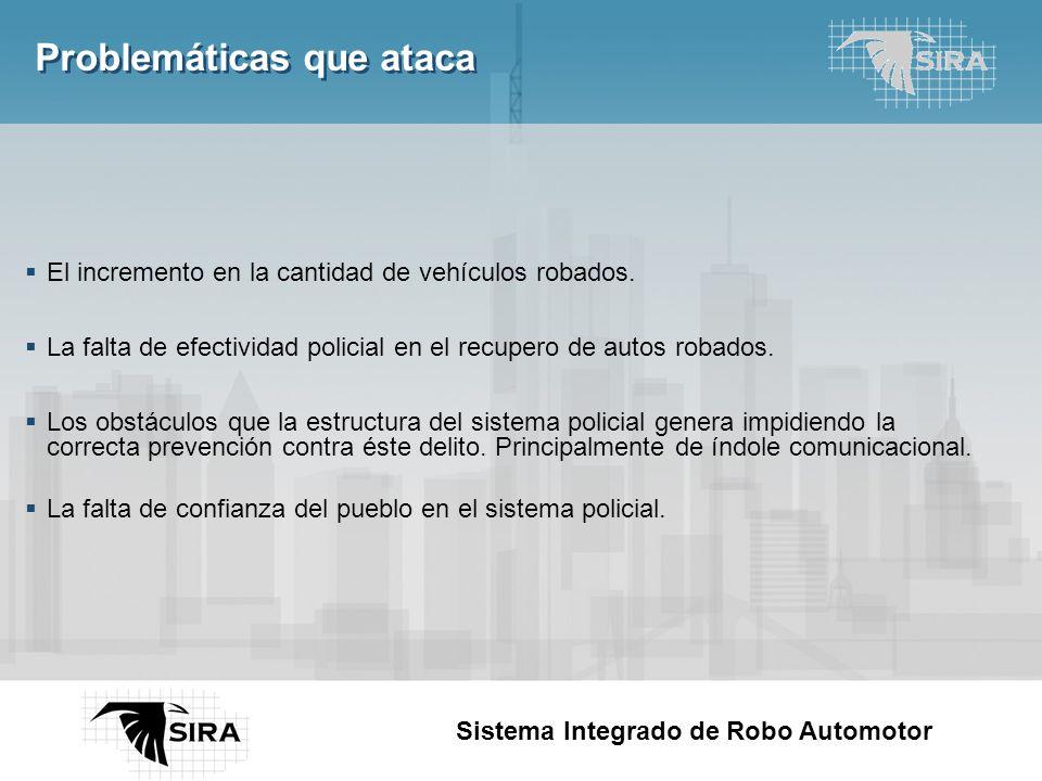 Here comes your footer Page 2 Problemáticas que ataca El incremento en la cantidad de vehículos robados.